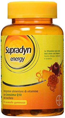 multicentrum vitamints