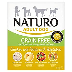 Naturo Dog Food Amazon