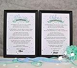 Patenbrief Taufbrief 2er SET, Geschenk für Taufpaten und Patenkind zur Taufe personalisiert