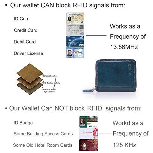 Aphisonuk De Rfid Kad Card