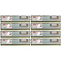 Komputerbay - Kit moduli memoria RAM da 16 GB (8