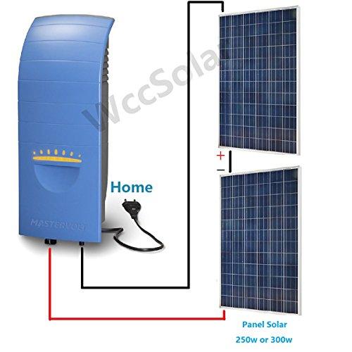 Investor zu Red Solar 600W mit nur zwei Platten