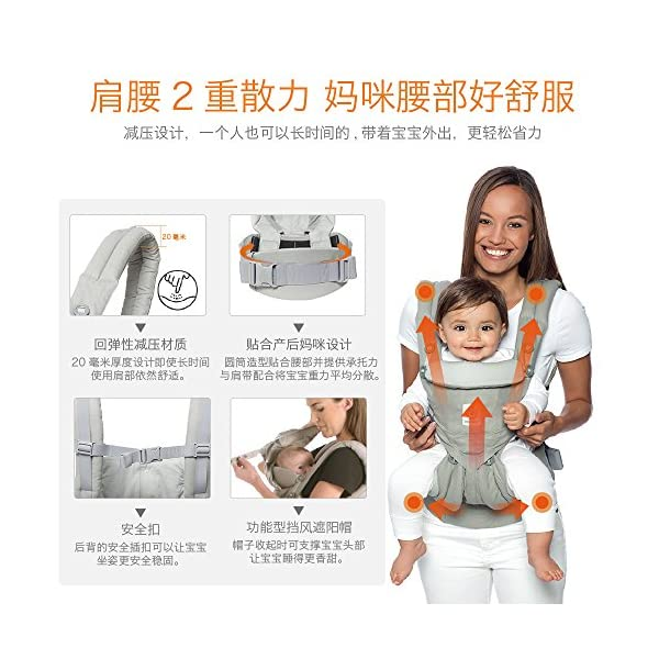 ErgoBaby Omni 360 Baby Carrier (Pearl Grey) Ergobaby Flexibility: Accommodates all carry positions: front facing parent, front facing out, hip, and back Adapts to baby's growth: Newborn to toddler (7-33 lbs / 3.2-15 kg), no infant insert needed Exceptional comfort: Longwear comfort with lumbar support waistbelt and extra cushioned shoulder straps 6