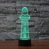 Aetd Lampade Da Scrivania Faro 3D Lampada 7 Colori The Beacon LED Night Lamps per Bambini Touch LED Tavolo USB Lampara Lampe Baby Sleeping Nightlight