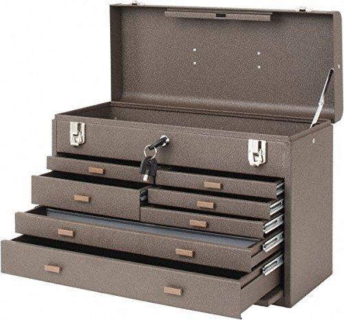 Kennedy Verarbeitung 520B Schlosserhammer Brust mit Reibung Folien, 50,8cm, 520B (Kennedy Werkzeug-boxen)