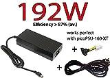 192W AC/DC Adapter 12V/16A inkl. Netzkabel + 4 PIN DIN Adapter (Mini-Fit-JR adapter) zum Anschluss an picoPSU-160-XT bzw. picoPSU-150-XT, bis zu > 92% Effizienz
