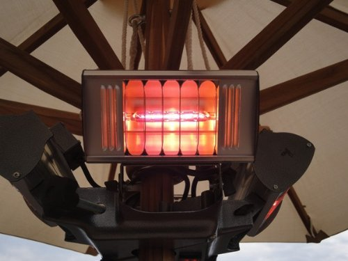 Heatwave Gazebo Heater