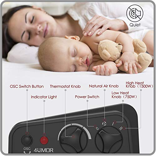 4UMOR-Calefactor-Cermico-Porttil-Calefactor-Bao-750W1500W-Proteccin-contra-Vuelcos-Certificacin-de-Seguridad-Europea-Ideal-para-Beb-Personal-o-Familia-Vestirse-Desvestirse