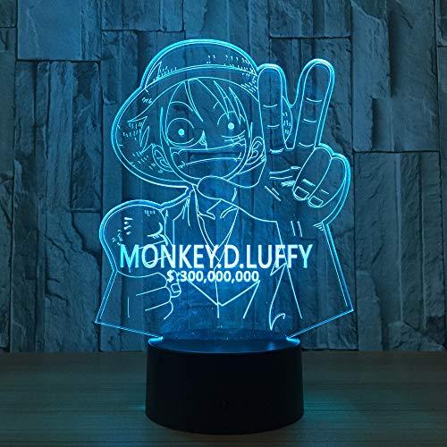 KangYD Ruffy 3D visuelle Lampe, LED Nachtlicht, Kinder Geschenk, Schlafen Nachtlicht, Touch 7 Farbe (Crack White),Stimmungslampe