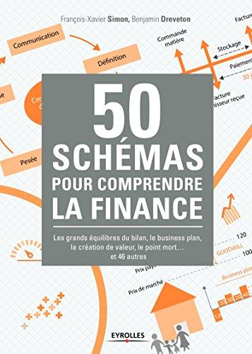 50 schémas pour comprendre la finance: Les grands équilibres du bilan, le business plan, la création de valeur, le point mort ... et 46 autres par François-Xavier Simon