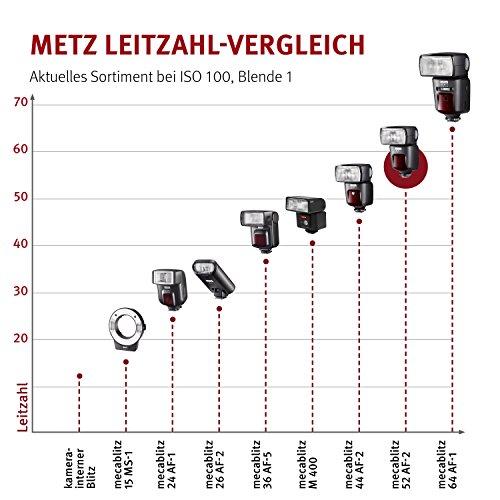 Metz mecablitz 52 AF-1 für Pentax Kameras (DSLR und CSC) | Top Blitzgerät mit P-TTL, Leitzahl 52, HSS (High Speed Sync), Touch-Display etc. - 8