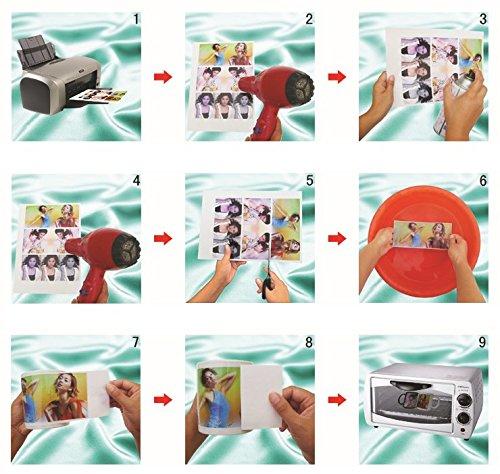 1x Blätter Inkjet Wasserschiebefolie - Decal Papier - Transfer Folie - Tintenstrahl DIN A4 transparent - für Fingernägel, Kerzen, Tassen, Gläser uvm.