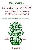 Le test de l'arbre - Relations humaines et problèmes actuels
