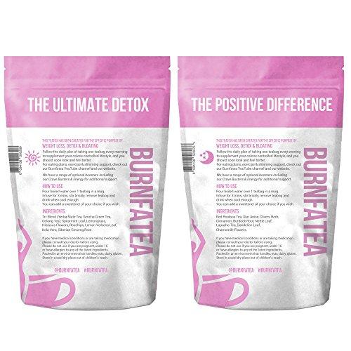 Burnfatea 14 Day Teatox Set (NO LAXATIVE EFFECT, Weight Loss Tea, Detox Tea, Slimming, Diet Tea)