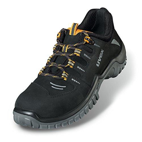 Sicherheitsschuhe für den Bausektor - Safety Shoes Today
