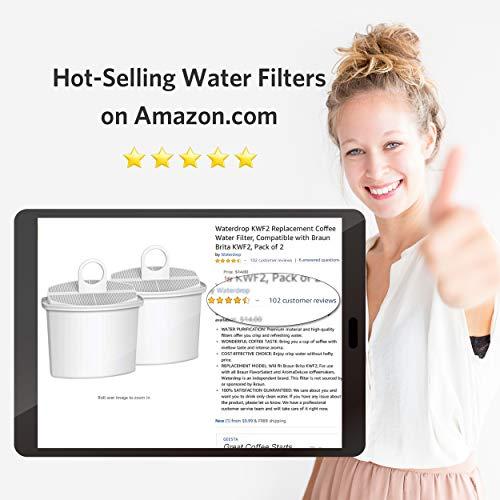 Wasserfilter | Zubehör