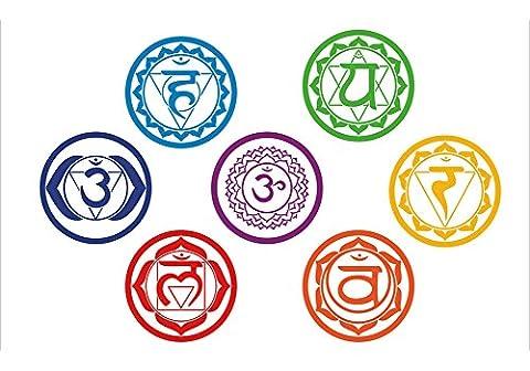 * 7 CHAKRA * Wandklebefolie Wandtattoo Sticker Aufkleber - Meditation Yoga Spiritualität Esoterik Reiki Balancing (1 Oval-türkis-armband)