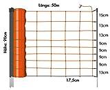 Eider Primus Schafnetz in 90cm / 108 cm ( 1 Spitz und 2 Spitz ) 50 m lang - Agilitynetz in Top Qualität (90 cm 1 Spitz)