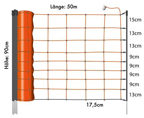 *Eider Primus Schafnetz in 90cm / 108 cm ( 1 Spitz und 2 Spitz ) 50 m lang – Agilitynetz in Top Qualität (90 cm 1 Spitz)*
