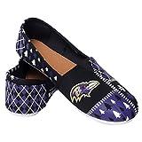 Baltimore Ravens Women's NFL