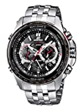 Casio Edifice Funk Men's Watch EQW-M710DB-1A1ER