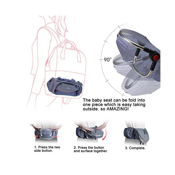Bebamour Foldable Baby Carrier Hip Seat Baby Carrier Newborn to Toddler with Large Pockets Ergonomic Toddler Waist Seat for 0-36 Months (Dark Blue) bebear ❤️Unique Designed - The baby carrier can be foldable. There is a foldable aluminum tube support in the hip seat. When you going out, you can folding the hip seat and put into the pouch easily. ❤️Two Zipper Pockets - 1 front zipper pocket can put bottles, diapers. 1 side zipper pocket fits cellphone or other small things. It is good for you to take your baby outside without bag. ❤️Three Carry Styles: Horizontal Position, Facing Inward and Facing Forward Position. Weight 33 pounds and for your baby who is 0-36 months. 2