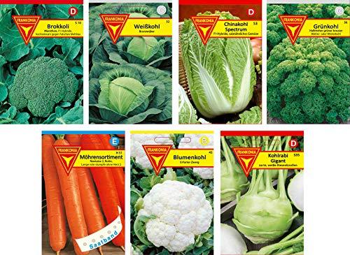 Frankonia-Samen / Kohlgemüse/ Samen-Sortiment / 7 Kohlgemüsesorten / Brokkoli / Weißkohl / Chinakohl / Grünkohl / Rosenkohl / Blumenkohl /Kohlrabi