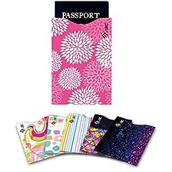 I3C Étui Carte de Crédit Passeport Blocage RFID Antivol Pochette Protecteur (5 Cartes de Crédit & 1 Passeport), Style 7