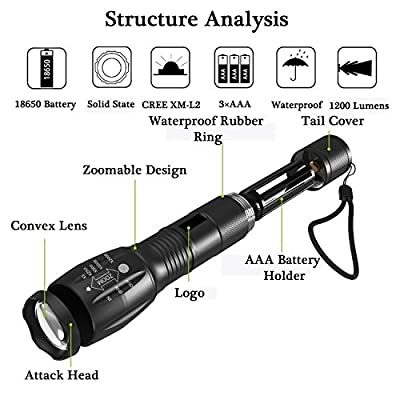 T6 Upgrade L2 LED Flashlight,Ledeak CREE 1200 Lumens LED Torch,5 Modes Zoomable Waterproof Tactical Flashlight with USB Charger,18650 Rechargeable Battery,Cycling Handlebar Mount, Flashlight Holster
