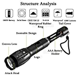 Ledeak T6 Upgrade L2 CREE,1200 Lumens LED Torch,5 Modes Zoomable Waterproof Tactical Flashlight