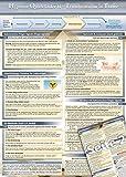 Hypnose Quickfinder II - Transformation in Trance: Die wichtigsten Techniken und Interventionen auf einen Blick (DINA4, laminiert)