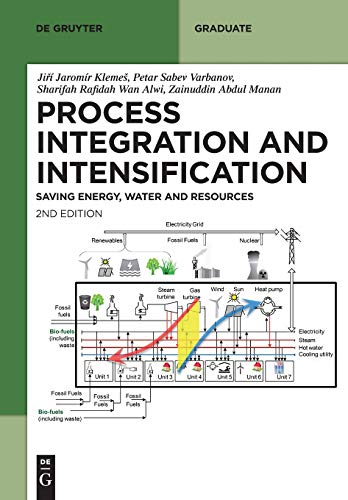 Sustainable Process Integration and Intensification: Saving Energy, Water and Resources (De Gruyter Textbook)