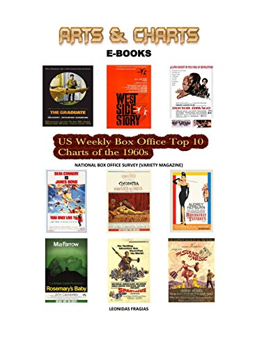 US Weekly Box Office Top 10 Charts of the 1960s (English Edition)