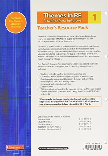 Themes in RE: Interim Evaluation Pack 1b