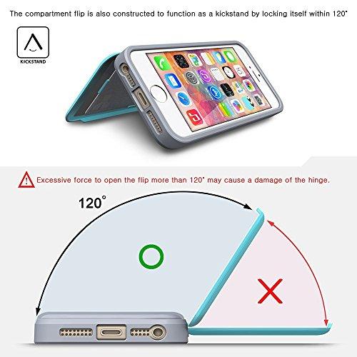 iPhone SE Hülle, TORU [CX PRO Case] [Farbe] [Portemonnaie] Handyhülle für iPhone SE Brieftasche Hülle - [Kartenfach][Ständer][Schutzhülle] Handyhülle mit verstecktes Spiegel für iPhone 5/5S/SE - Dunke Dreamcatcher