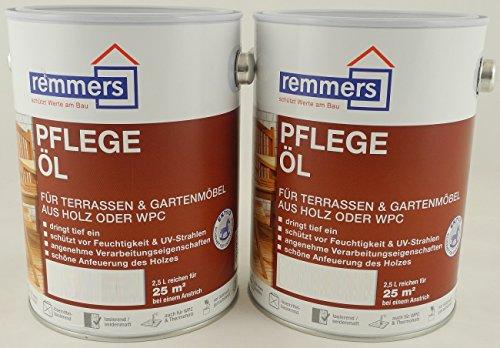 Spar-Set 2x Remmers Aidol Pflege-Öl lärche 2,5 l