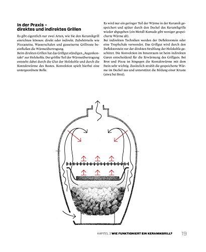Der Keramikgrill: Technik und Rezepte - 6