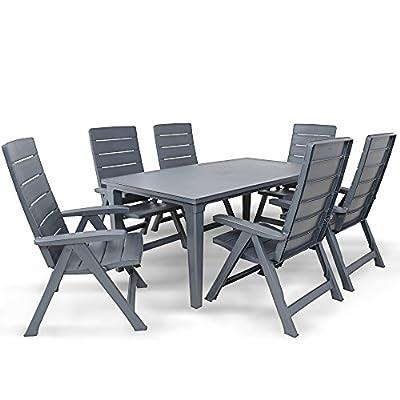 Allibert Gartengarnitur Gartenmöbel Sitzgarnitur Kunststoff Stuhl Tisch Klappstuhl Set Futura Brasilia Anthrazit
