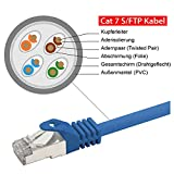 rocabo 50m CAT 7 - Patchkabel Netzwerkkabel LAN-Kabel - 2x RJ45 Netzwerk-Stecker - Ethernet Gigabit LAN Switch Router - S/FTP (PiMF) Schirmung - LSZH Halogenfrei - blau -