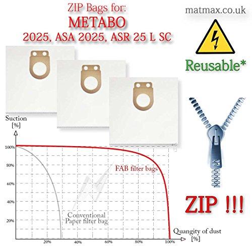 ASA 2025 & ASR 25 L SC selbstreinigende Stofffiltertüten mit wiederverwendbaren* Reißverschluss – effizienter Ersatz (3 Stück) von Metabo