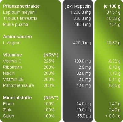 androxan600 fertil – Potenzmittel für Männer mit Maca – Tribulus terrestris (Erdburzeldorn) – Muira puama – L-Arginin – Vitamine – 120 Kapseln (Monatskur) - 2