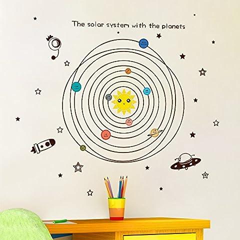 La chambre de bébé de l'univers du système solaire étoiles décorées de peintures créatives par le biais de cartes murales 83*71cm sticker
