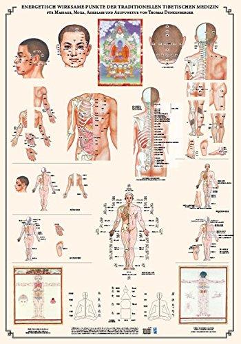 Tibetische Heilmassage - Heilmassage