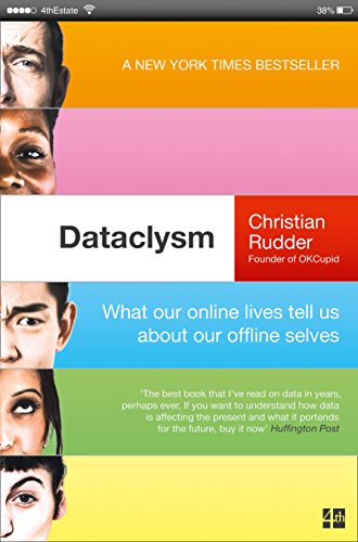 bbc online Dating-Test