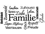 Wandtattoo-bilder® Wandtattoo Familie Nr 5 Wortwolke Sprüche Aufkleber Wandsticker Wandbanner Farbe Schwarz, Größe 80x43