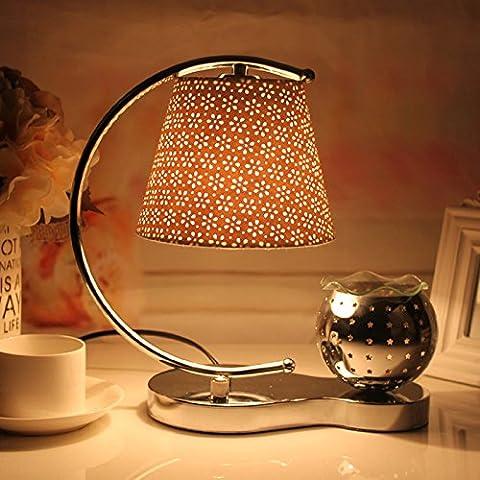 Cuero moderno minimalista lámpara de mesilla agujero dormitorio estudio decorado cálidamente, atenuación de luz de las lámparas de aceite de aromaterapia , Piccon - El interruptor atenuador