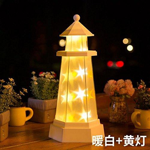 Preisvergleich Produktbild Zantec Sternenhimmel Leuchtturm Lampe Fernbedienung Stern Licht Lade LED Nachtlicht Valentinstag Geschenke