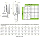 10 Stück Topfband Mittelanschlag Topfbänder S...Vergleich