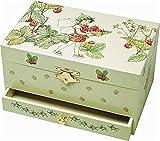 Trousselier 60615 - Spieluhr TR Schublade XL Strawberry (Spieldosen, Musikdosen, Spieluhren)