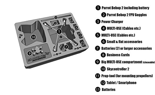 MC Transportkoffer speziell für Parrot Bebop 2 FPV - 8